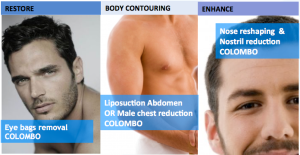 Gyneacomastic Male Breast Reduction. Nose Surgery Liposuction eyebags