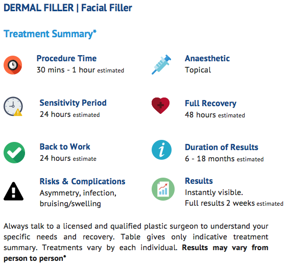 Dermal Facial Filler smooth lines adds volume Eyes, Mouth, lips, forehead, temple, cheeks