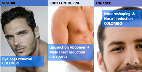 Cosmetic surgery sri lanka MEN liposuction nose rhinoplasty tummy tuck eye bags